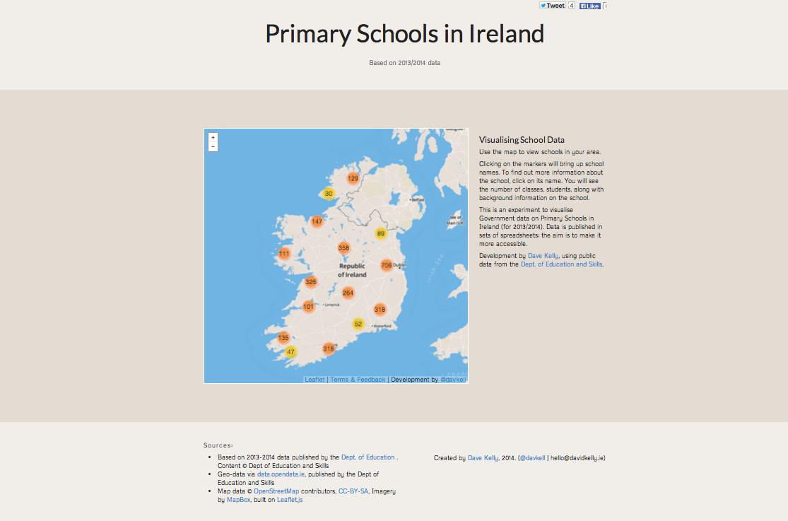 Primary Schools Ireland