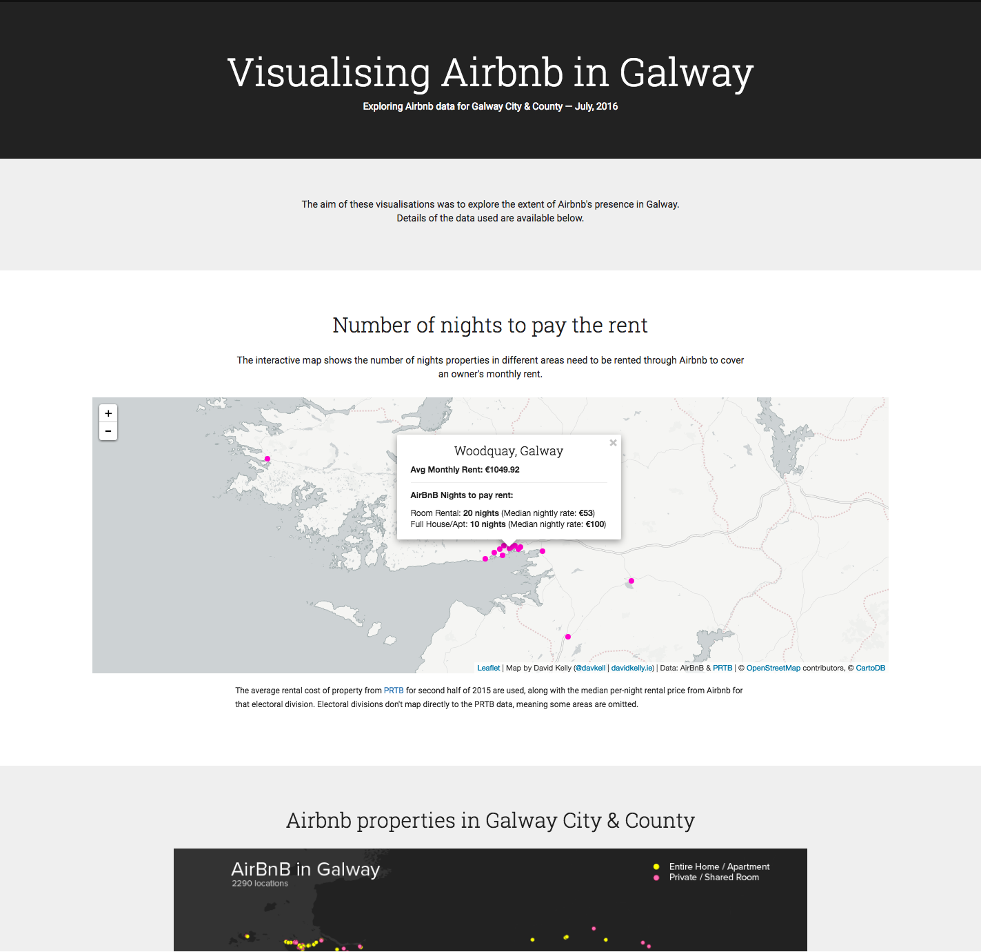 Airbnb in Galway